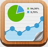analytics for ipad copy
